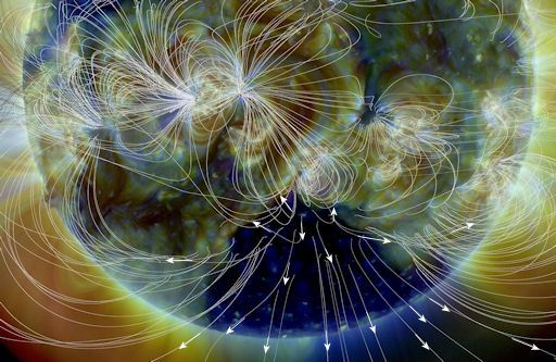 Sun Magnetic Fields